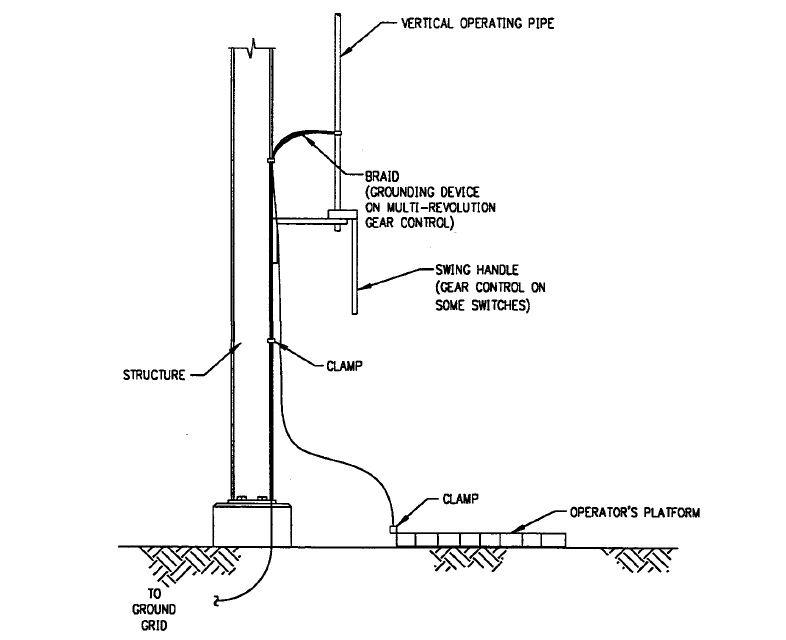 Sub-Ground-Grid-Design-4