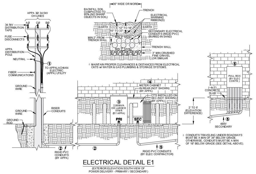 Electrical-Engineering-Details