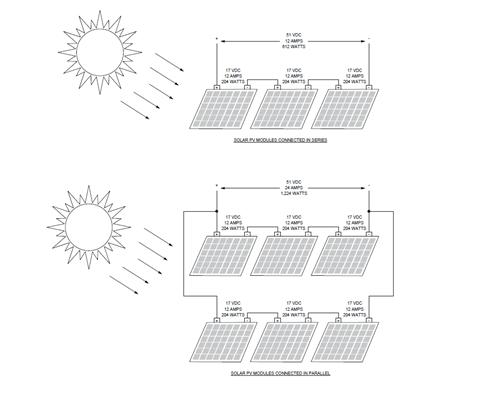 Solar-PV-Strings-Array