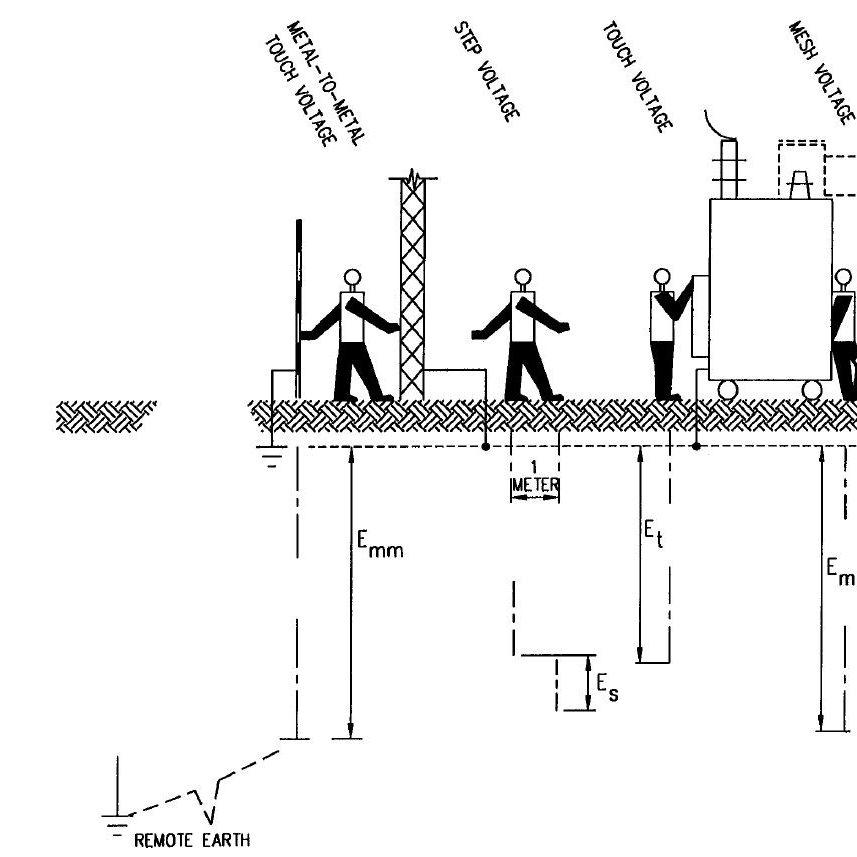 Sub-Ground-Grid-Design-3